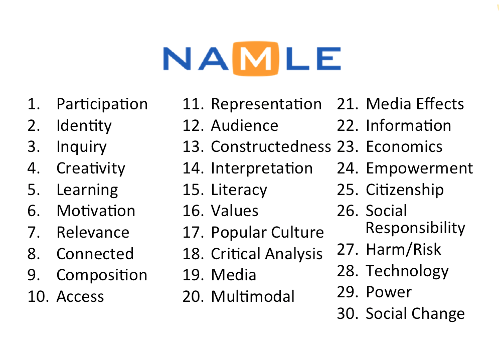 Media Literacy's Big Tent at NAMLE 2013 | Renee Hobbs at ...  Media Literacy�...