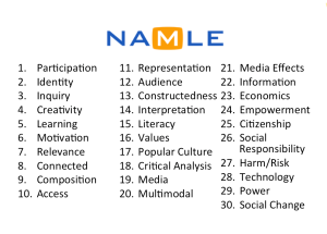 30 Words that Matter to Media Literacy Educators